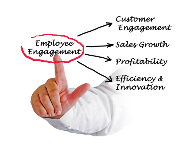Employee Engagement? – It's Up To You