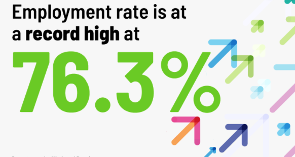 UK unemployment remains low – flexibility needed